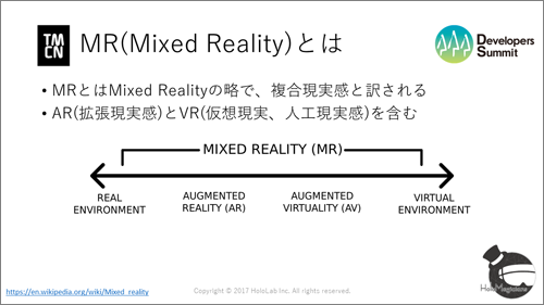 MR(Mixed Reality)とは
