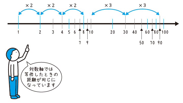 https://cz-cdn.shoeisha.jp/static/images/article/11270/11270_03.jpg