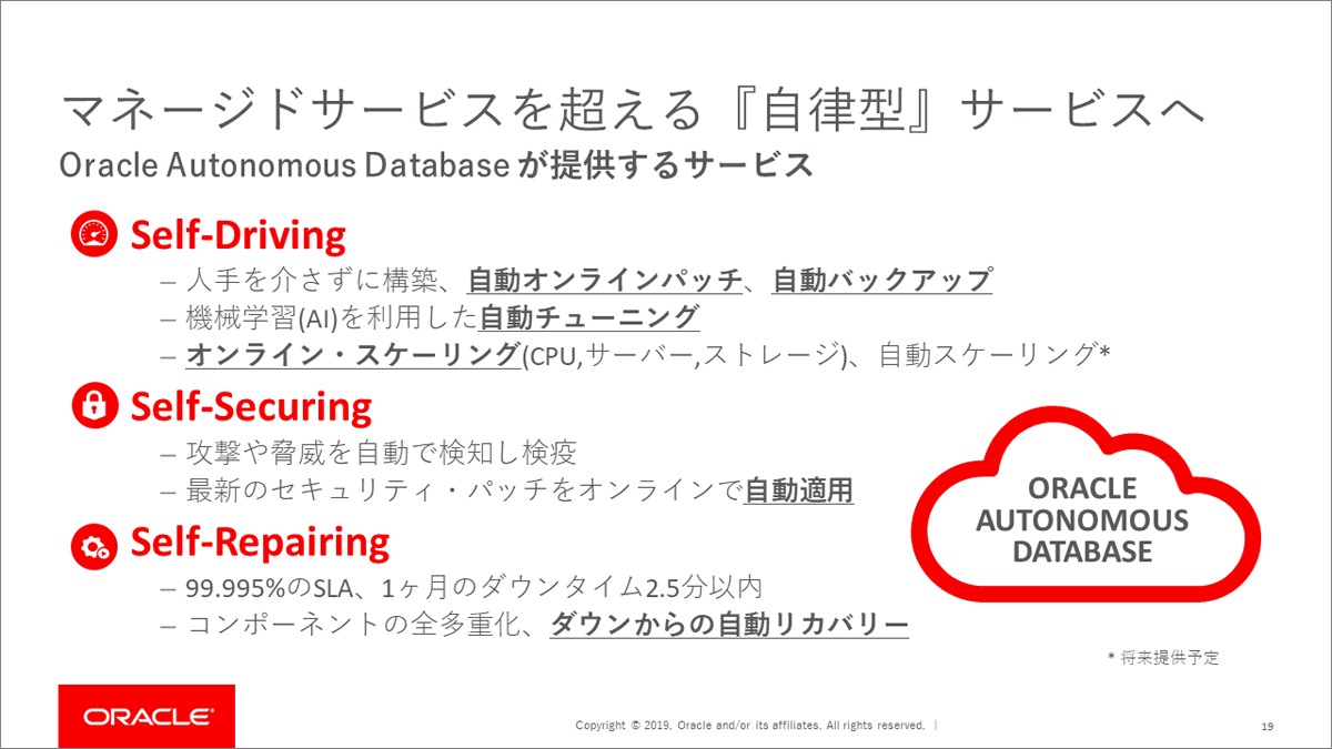 Oracle Autonomous Databaseが提供するサービス