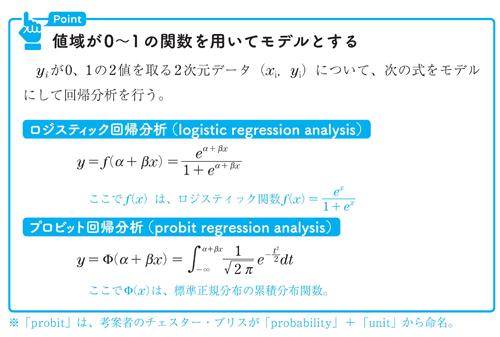 統計学の主要な手法をさっと一望、ロジスティック回帰分析やギブスサンプリングを紹介