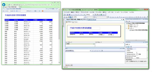SQL Server Business Intelligence Development Studioで作成したレポートを、