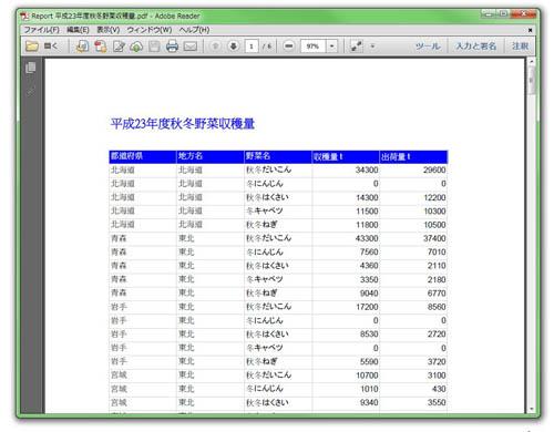 sql server pdf 保存