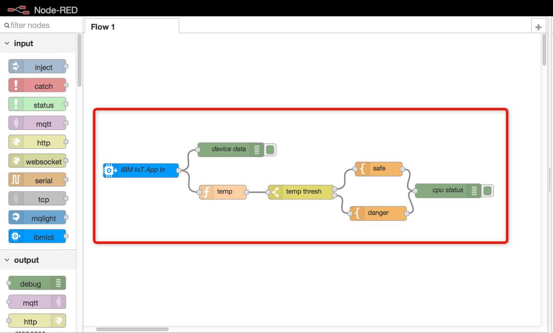 IoTをかじってみよう(6) ~Node-RED for Bluemixによる開発とIoT